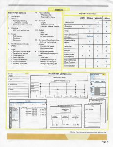 Page 4 of SharePoint Project Management User Guide